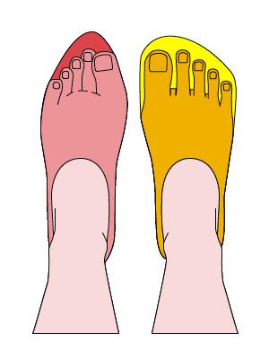 Bevrijde voeten